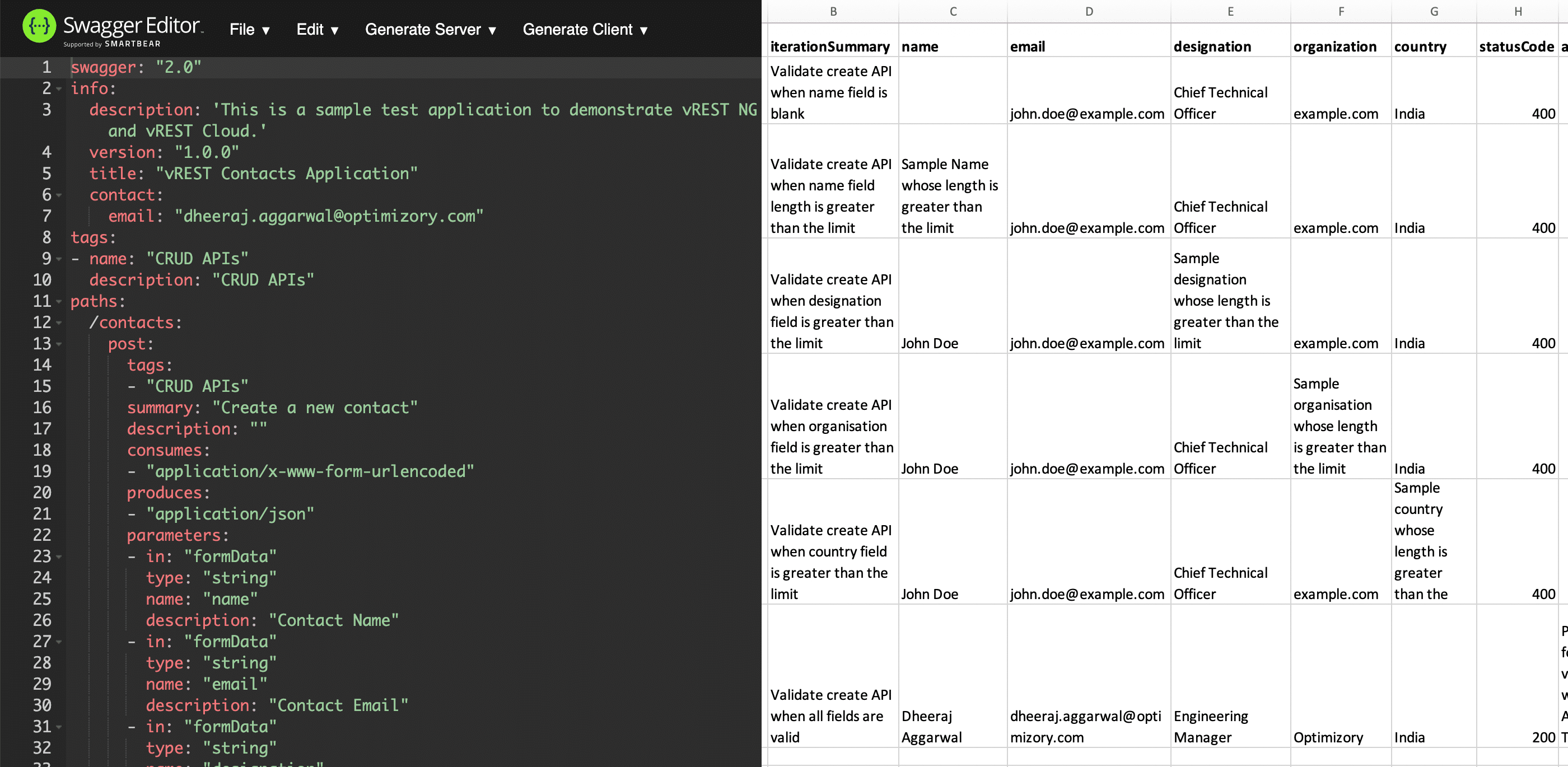 Swagger + Excel Sheets, a wonderful way of validating REST APIs