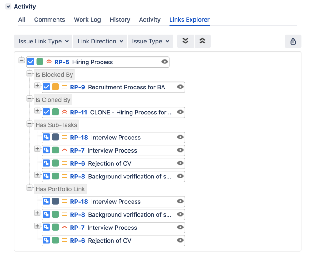 The Unified Tree View of Links Explorer Traceability & Hierarchy