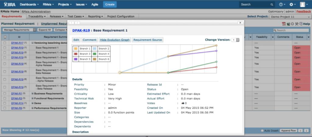 RMsis version control graph
